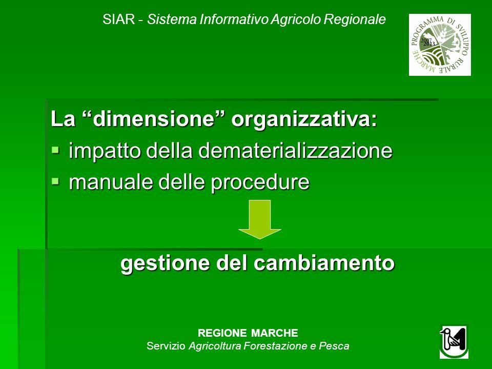 SIAR - Sistema Informativo Agricolo Regionale REGIONE MARCHE Servizio Agricoltura Forestazione e Pesca La dimensione organizzativa: impatto della dematerializzazione impatto della dematerializzazione manuale delle procedure manuale delle procedure gestione del cambiamento