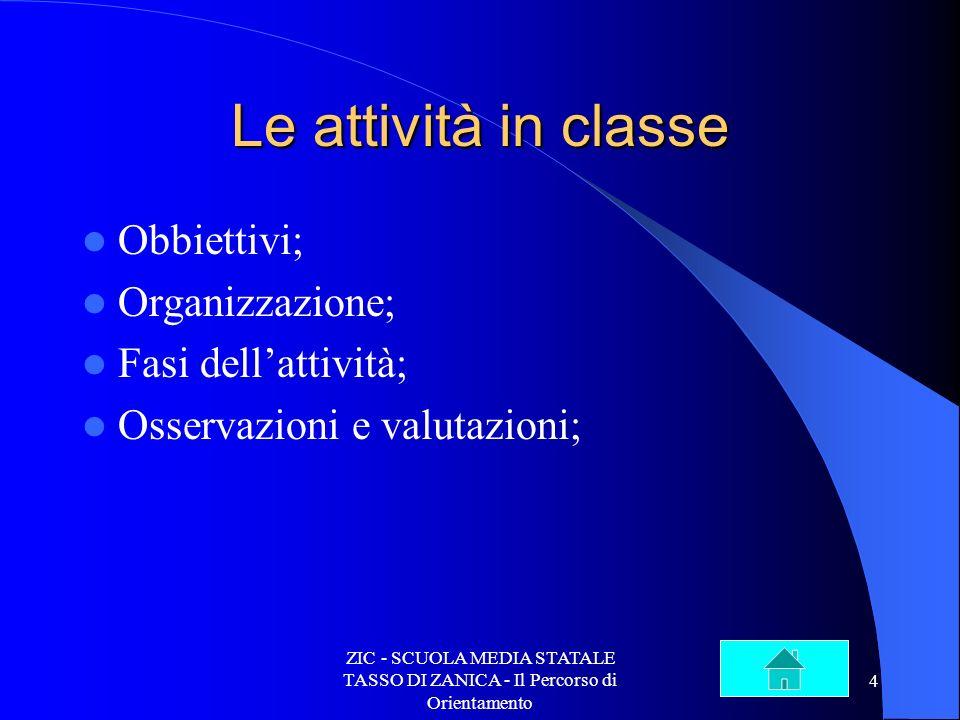 ZIC - SCUOLA MEDIA STATALE TASSO DI ZANICA - Il Percorso di Orientamento 4 Le attività in classe Obbiettivi; Organizzazione; Fasi dellattività; Osservazioni e valutazioni;