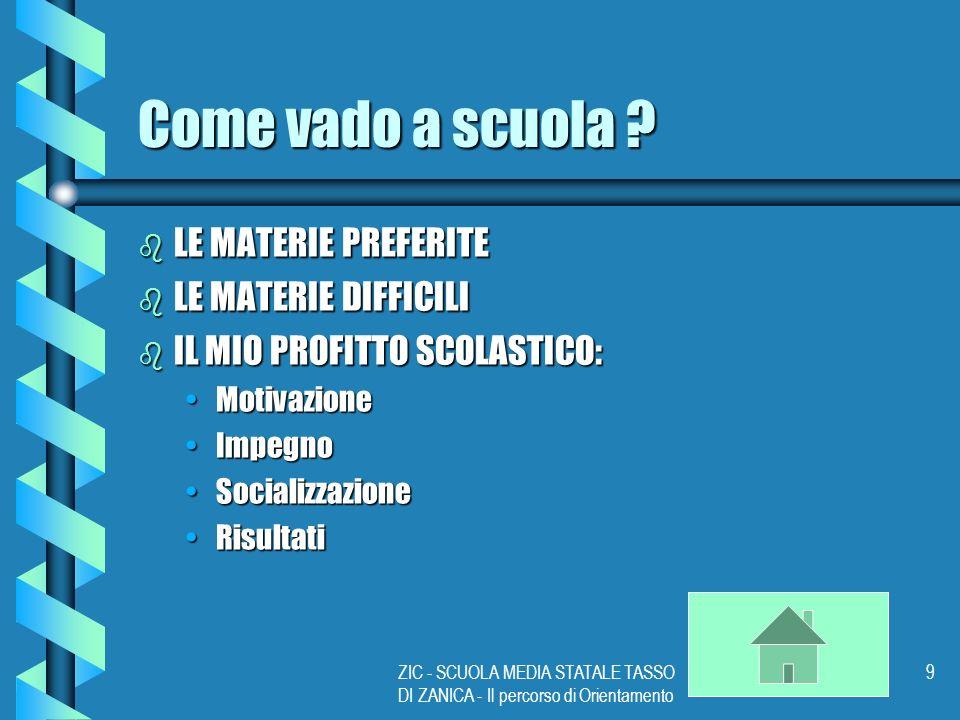 ZIC - SCUOLA MEDIA STATALE TASSO DI ZANICA - Il percorso di Orientamento 9 Come vado a scuola .