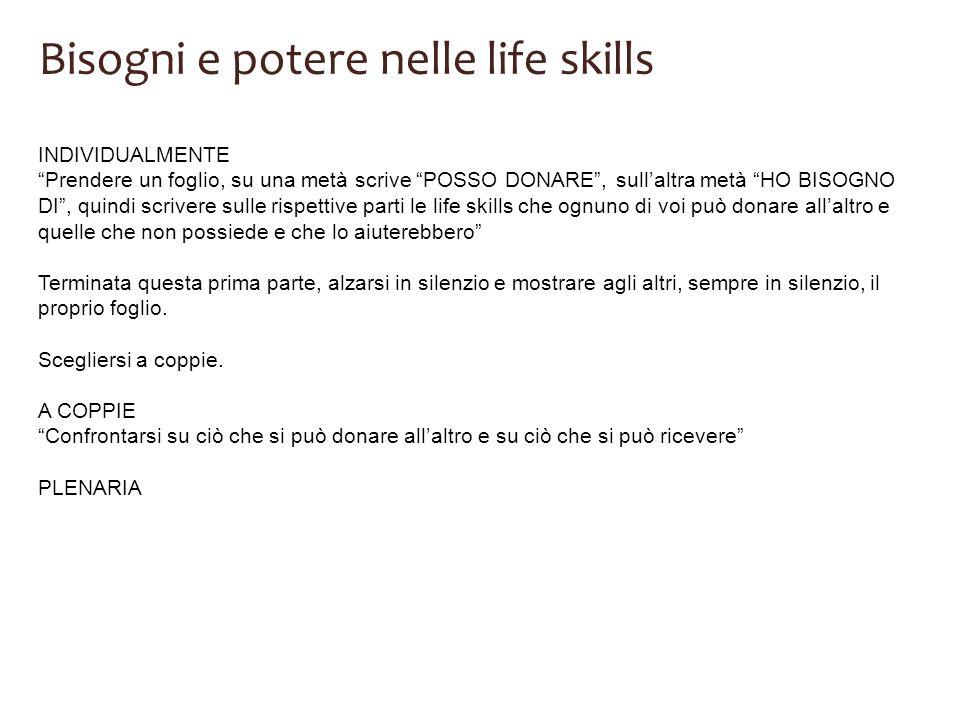 Bisogni e potere nelle life skills INDIVIDUALMENTE Prendere un foglio, su una metà scrive POSSO DONARE, sullaltra metà HO BISOGNO DI, quindi scrivere