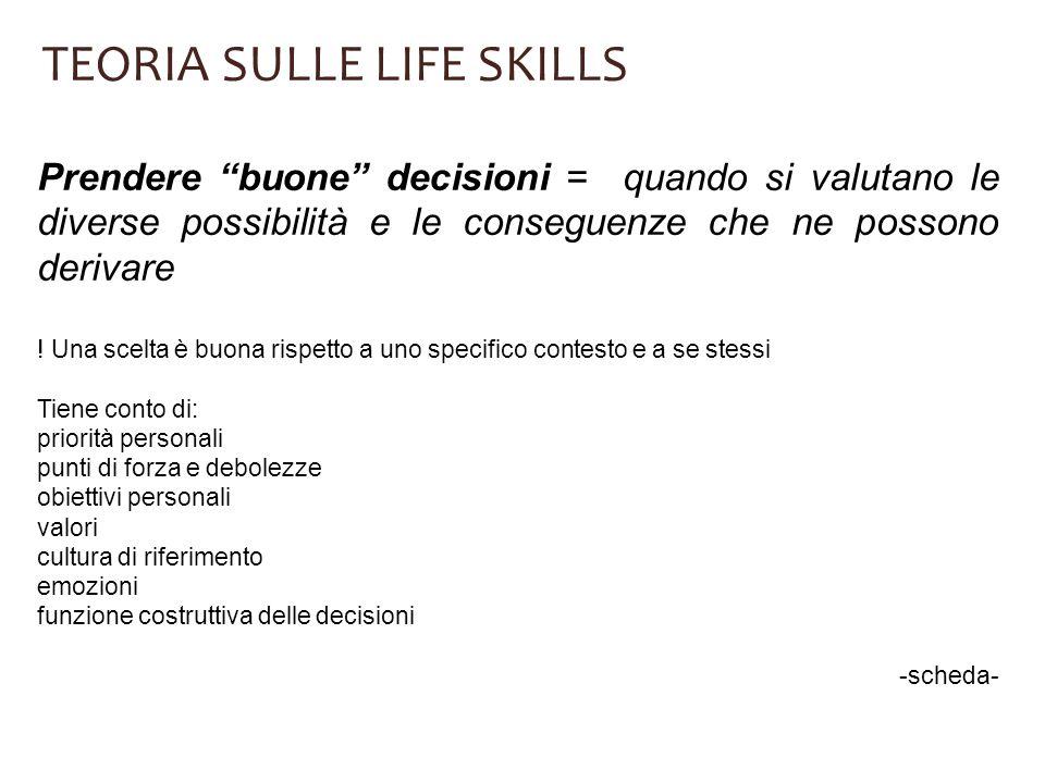 TEORIA SULLE LIFE SKILLS Prendere buone decisioni = quando si valutano le diverse possibilità e le conseguenze che ne possono derivare ! Una scelta è