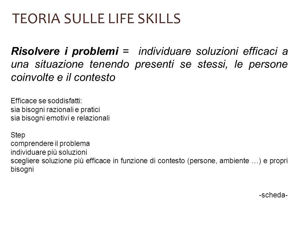 TEORIA SULLE LIFE SKILLS Risolvere i problemi = individuare soluzioni efficaci a una situazione tenendo presenti se stessi, le persone coinvolte e il