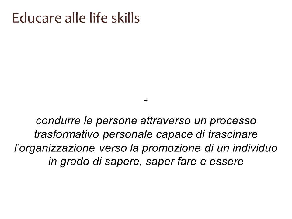 Educare alle life skills = condurre le persone attraverso un processo trasformativo personale capace di trascinare lorganizzazione verso la promozione