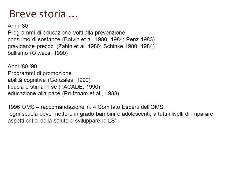 Breve storia … Anni 80 Programmi di educazione volti alla prevenzione consumo di sostanze (Botvin et al. 1980, 1984; Penz 1983) gravidanze precoci (Za