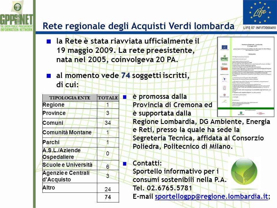 Rete regionale degli Acquisti Verdi lombarda la Rete è stata riavviata ufficialmente il 19 maggio 2009.