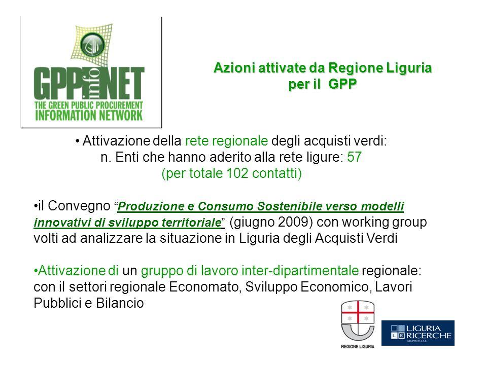 Azioni attivate da Regione Liguria per il GPP Attivazione della rete regionale degli acquisti verdi: n. Enti che hanno aderito alla rete ligure: 57 (p