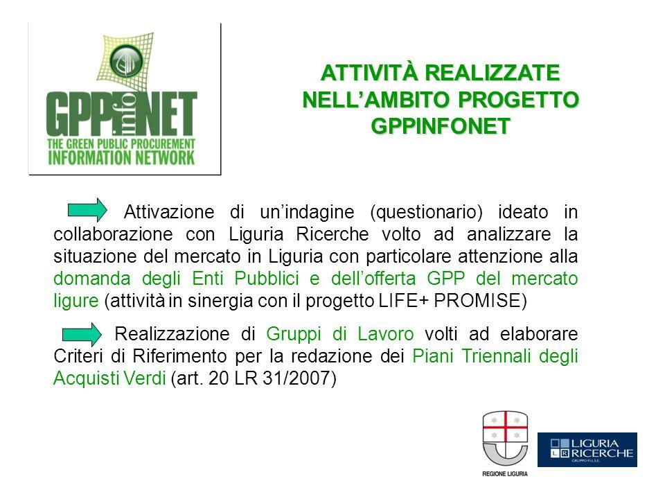 ATTIVITÀ REALIZZATE NELLAMBITO PROGETTO GPPINFONET Attivazione di unindagine (questionario) ideato in collaborazione con Liguria Ricerche volto ad ana