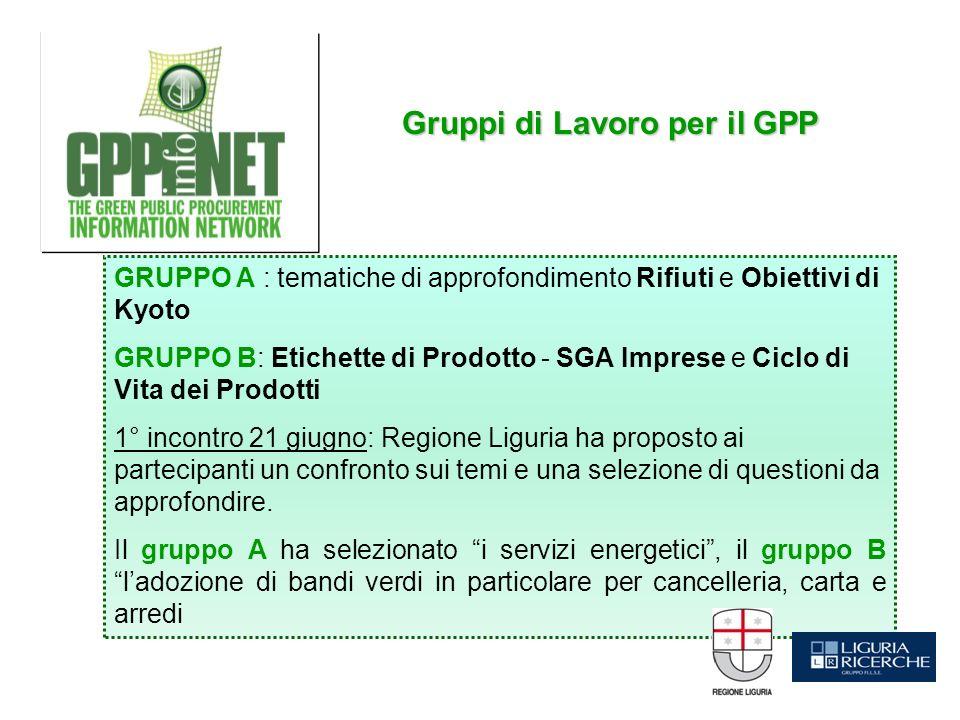 Gruppi di Lavoro per il GPP GRUPPO A : tematiche di approfondimento Rifiuti e Obiettivi di Kyoto GRUPPO B: Etichette di Prodotto - SGA Imprese e Ciclo