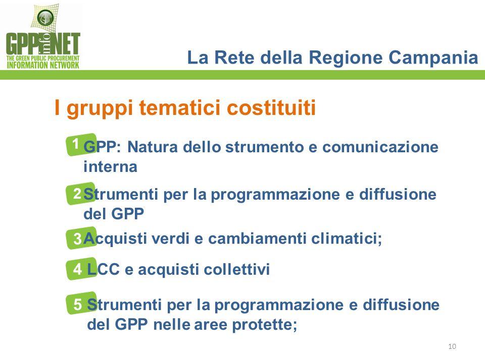 LCC e acquisti collettivi Strumenti per la programmazione e diffusione del GPP 10 La Rete della Regione Campania I gruppi tematici costituiti GPP: Nat