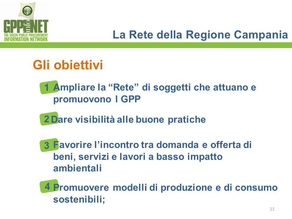Favorire lincontro tra domanda e offerta di beni, servizi e lavori a basso impatto ambientali 11 La Rete della Regione Campania Gli obiettivi 1 2 3 4