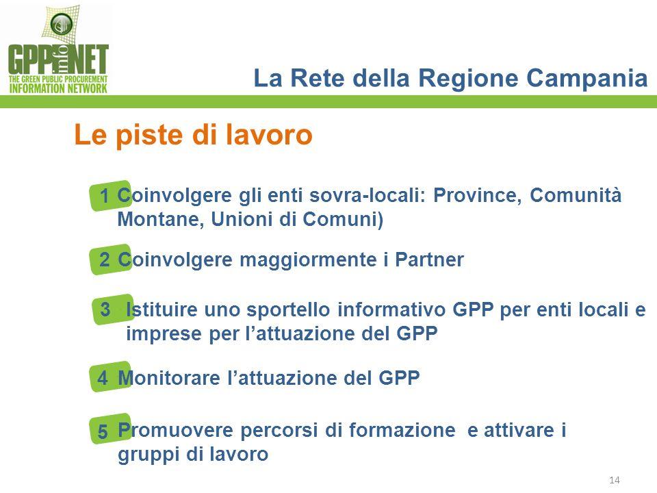Monitorare lattuazione del GPP 14 La Rete della Regione Campania Le piste di lavoro Coinvolgere gli enti sovra-locali: Province, Comunità Montane, Uni