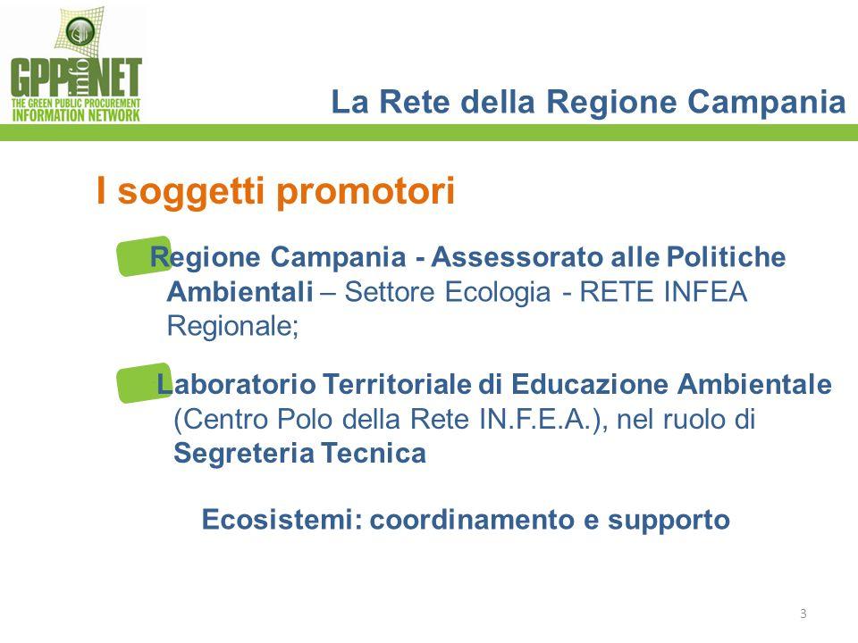 Regione Campania - Assessorato alle Politiche Ambientali – Settore Ecologia - RETE INFEA Regionale; Laboratorio Territoriale di Educazione Ambientale (Centro Polo della Rete IN.F.E.A.), nel ruolo di Segreteria Tecnica La Rete della Regione Campania I soggetti promotori 3 Ecosistemi: coordinamento e supporto
