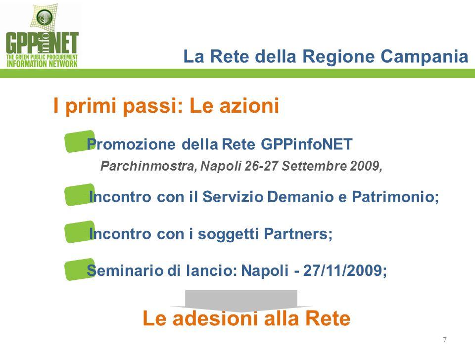 Seminario di lancio: Napoli - 27/11/2009; Incontro con il Servizio Demanio e Patrimonio; 7 La Rete della Regione Campania I primi passi: Le azioni Pro