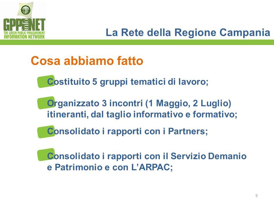 9 La Rete della Regione Campania Cosa abbiamo fatto Consolidato i rapporti con i Partners; Consolidato i rapporti con il Servizio Demanio e Patrimonio e con LARPAC; Costituito 5 gruppi tematici di lavoro; Organizzato 3 incontri (1 Maggio, 2 Luglio) itineranti, dal taglio informativo e formativo;
