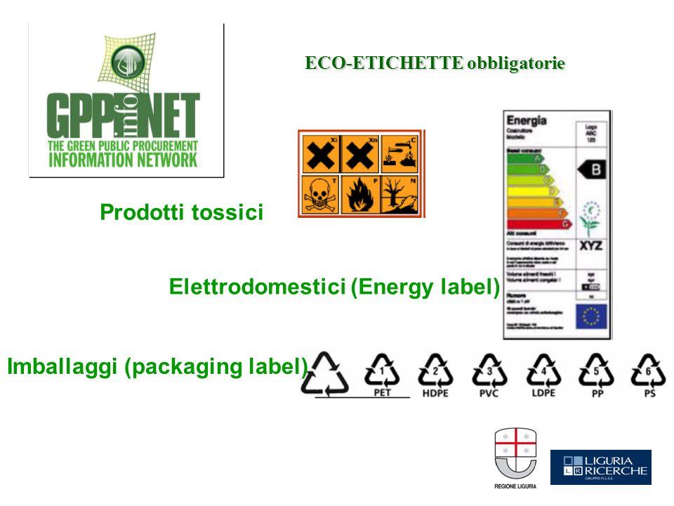 Prodotti tossici Imballaggi (packaging label) Elettrodomestici (Energy label) ECO-ETICHETTE obbligatorie