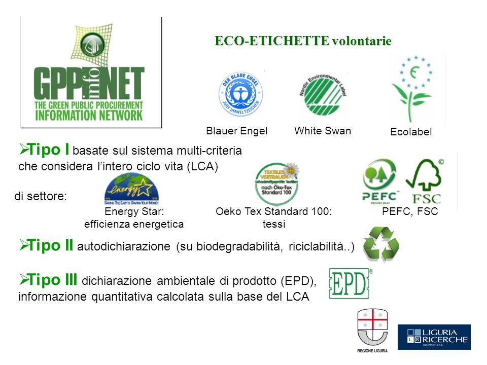 Tipo I basate sul sistema multi-criteria che considera lintero ciclo vita (LCA) Tipo II autodichiarazione (su biodegradabilità, riciclabilità..) Tipo III dichiarazione ambientale di prodotto (EPD), informazione quantitativa calcolata sulla base del LCA White SwanBlauer Engel Ecolabel di settore: Energy Star: efficienza energetica Oeko Tex Standard 100: tessi PEFC, FSC ECO-ETICHETTE volontarie