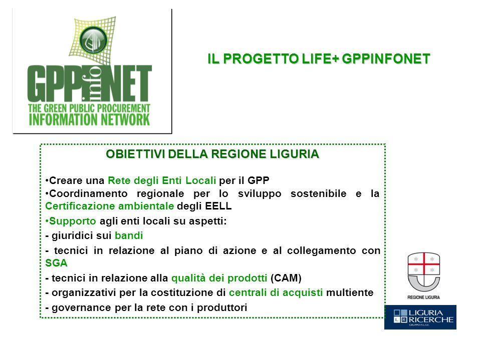IL PROGETTO LIFE+ GPPINFONET OBIETTIVI DELLA REGIONE LIGURIA Creare una Rete degli Enti Locali per il GPP Coordinamento regionale per lo sviluppo sostenibile e la Certificazione ambientale degli EELL Supporto agli enti locali su aspetti: - giuridici sui bandi - tecnici in relazione al piano di azione e al collegamento con SGA - tecnici in relazione alla qualità dei prodotti (CAM) - organizzativi per la costituzione di centrali di acquisti multiente - governance per la rete con i produttori