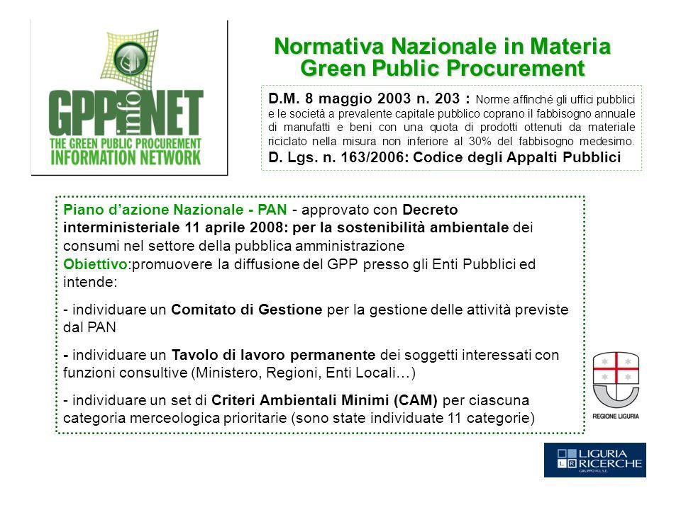 Normativa Nazionale in Materia Green Public Procurement Piano dazione Nazionale - PAN - approvato con Decreto interministeriale 11 aprile 2008: per la
