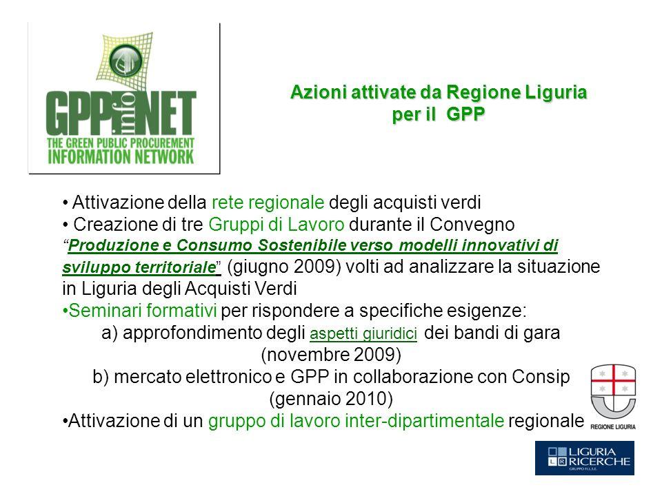 Azioni attivate da Regione Liguria per il GPP Attivazione della rete regionale degli acquisti verdi Creazione di tre Gruppi di Lavoro durante il Conve