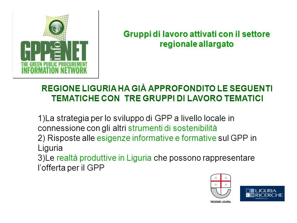 REGIONE LIGURIA HA GIÀ APPROFONDITO LE SEGUENTI TEMATICHE CON TRE GRUPPI DI LAVORO TEMATICI 1)La strategia per lo sviluppo di GPP a livello locale in connessione con gli altri strumenti di sostenibilità 2) Risposte alle esigenze informative e formative sul GPP in Liguria 3)Le realtà produttive in Liguria che possono rappresentare lofferta per il GPP Gruppi di lavoro attivati con il settore regionale allargato