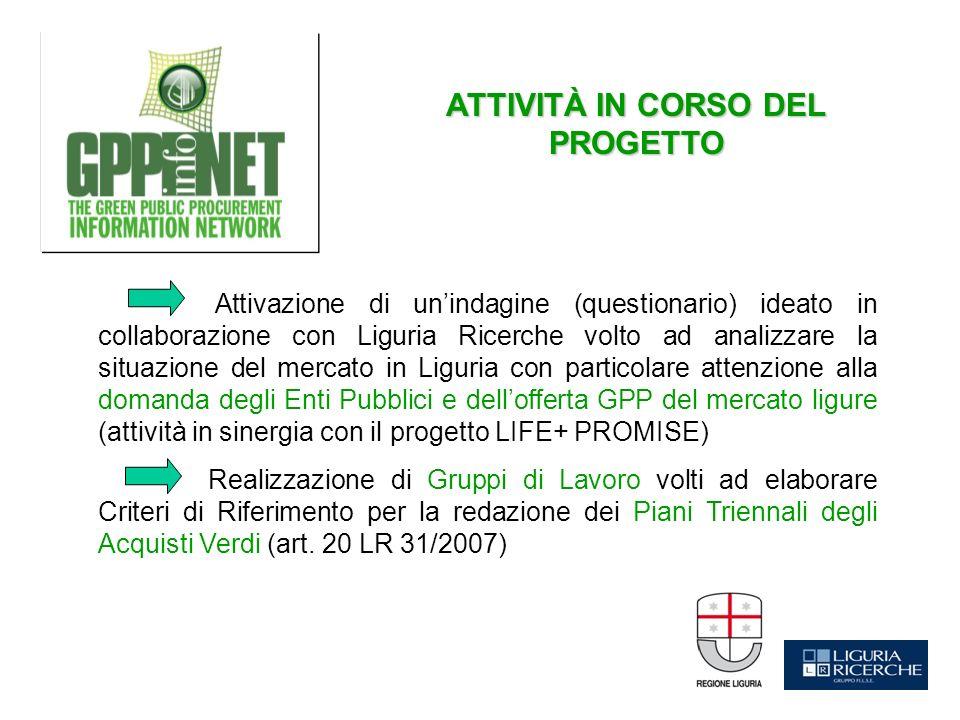 ATTIVITÀ IN CORSO DEL PROGETTO Attivazione di unindagine (questionario) ideato in collaborazione con Liguria Ricerche volto ad analizzare la situazion
