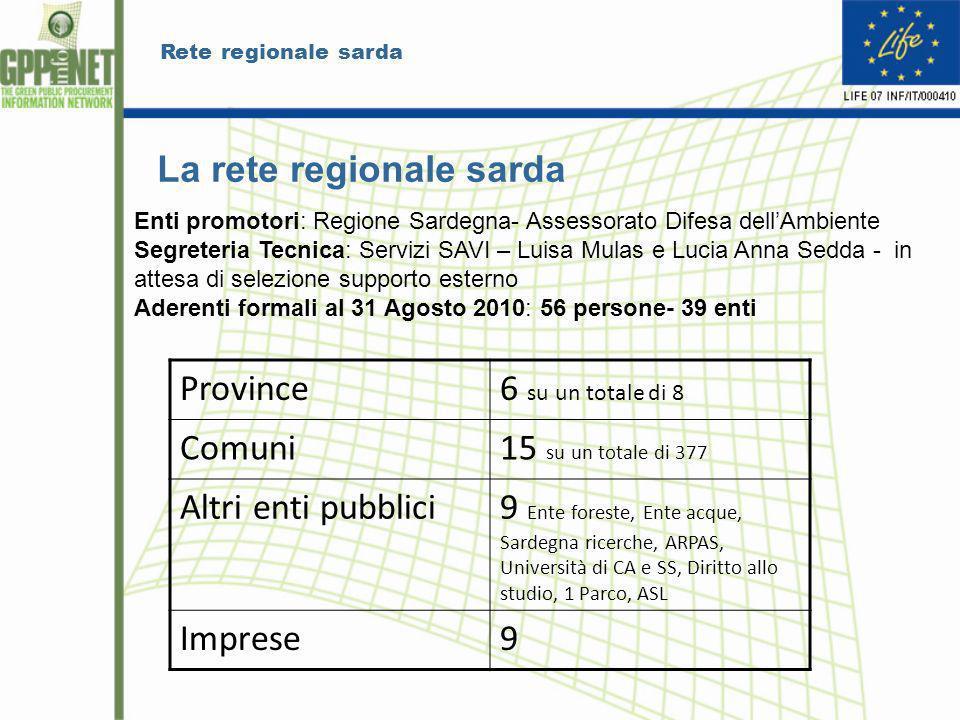 Rete regionale sarda La rete regionale sarda Enti promotori: Regione Sardegna- Assessorato Difesa dellAmbiente Segreteria Tecnica: Servizi SAVI – Luis