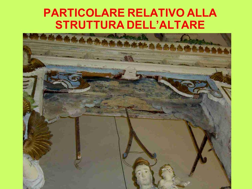 PARTICOLARE RELATIVO ALLA STRUTTURA DELLALTARE