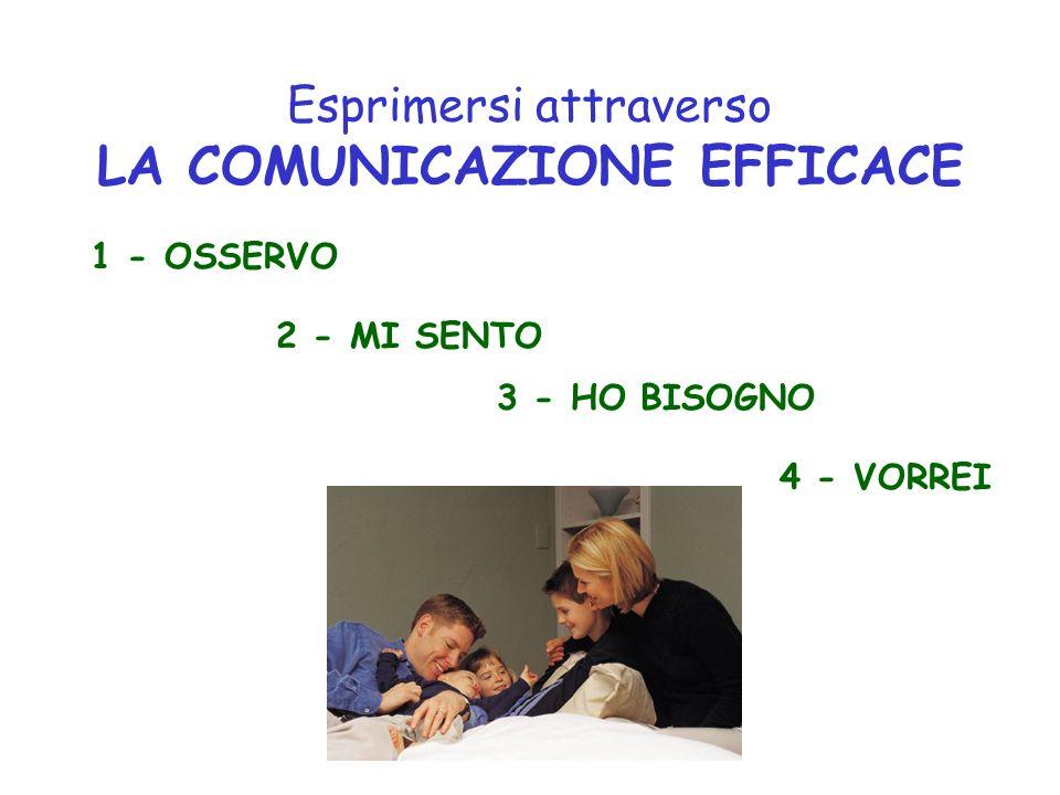Impariamo ad ascoltare con la Comunicazione efficace !!.