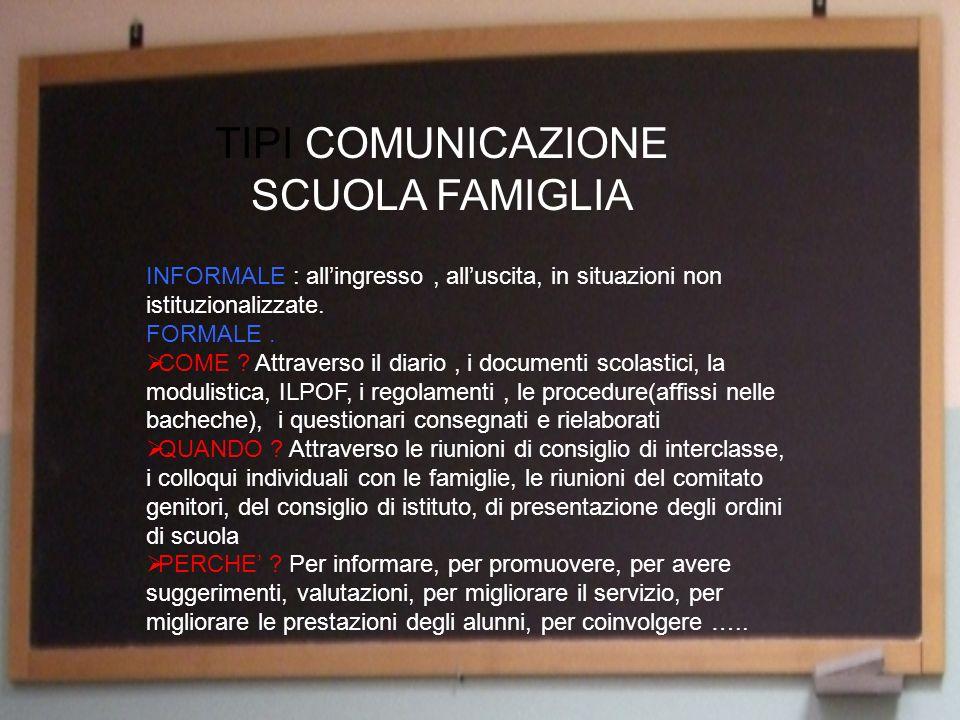 TIPI COMUNICAZIONE SCUOLA FAMIGLIA INFORMALE : allingresso, alluscita, in situazioni non istituzionalizzate.