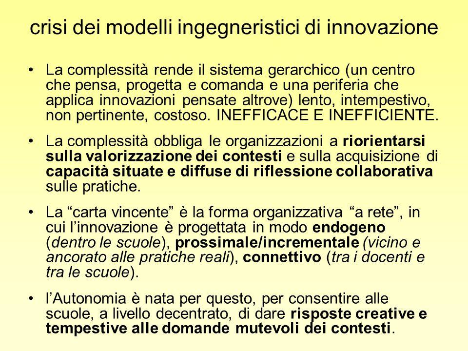 crisi dei modelli ingegneristici di innovazione La complessità rende il sistema gerarchico (un centro che pensa, progetta e comanda e una periferia che applica innovazioni pensate altrove) lento, intempestivo, non pertinente, costoso.