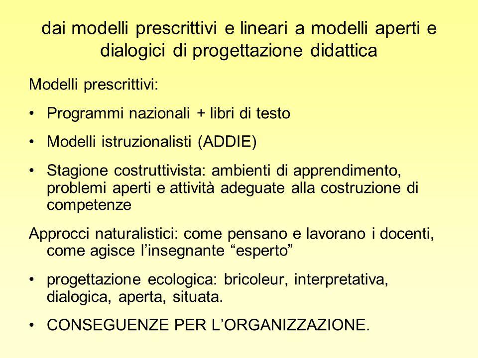 dai modelli prescrittivi e lineari a modelli aperti e dialogici di progettazione didattica Modelli prescrittivi: Programmi nazionali + libri di testo