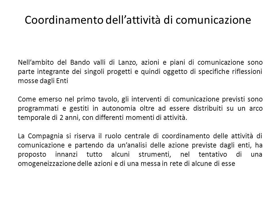 Coordinamento dellattività di comunicazione Nellambito del Bando valli di Lanzo, azioni e piani di comunicazione sono parte integrante dei singoli pro