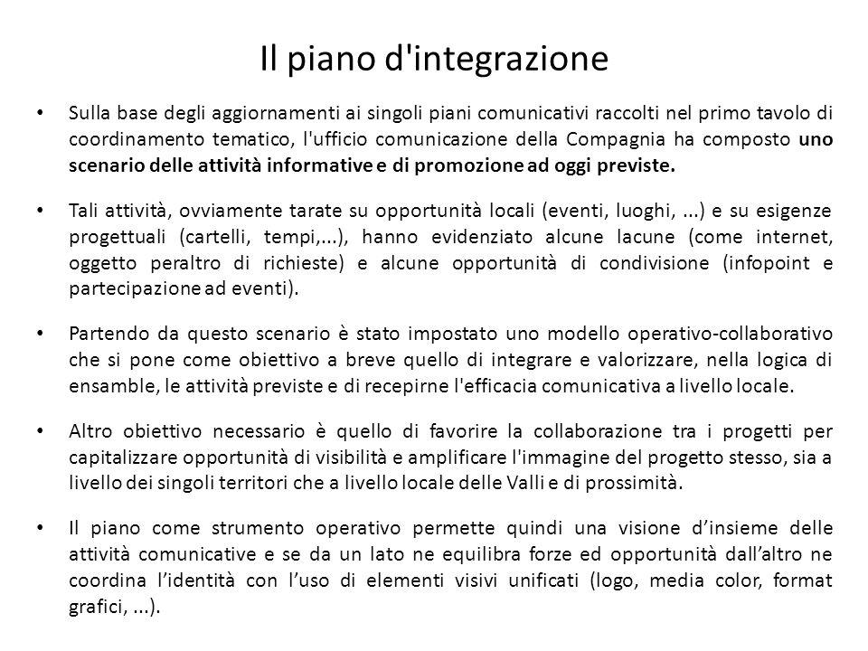 Il piano d'integrazione Sulla base degli aggiornamenti ai singoli piani comunicativi raccolti nel primo tavolo di coordinamento tematico, l'ufficio co