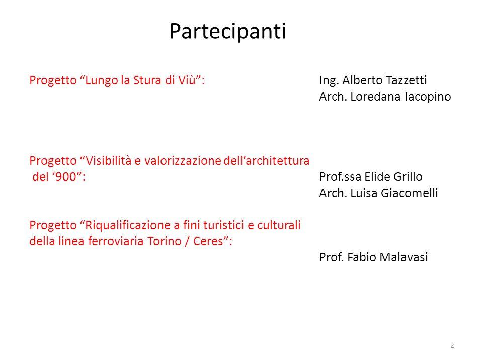 2 Partecipanti Progetto Lungo la Stura di Viù:Ing. Alberto Tazzetti Arch. Loredana Iacopino Progetto Visibilità e valorizzazione dellarchitettura del