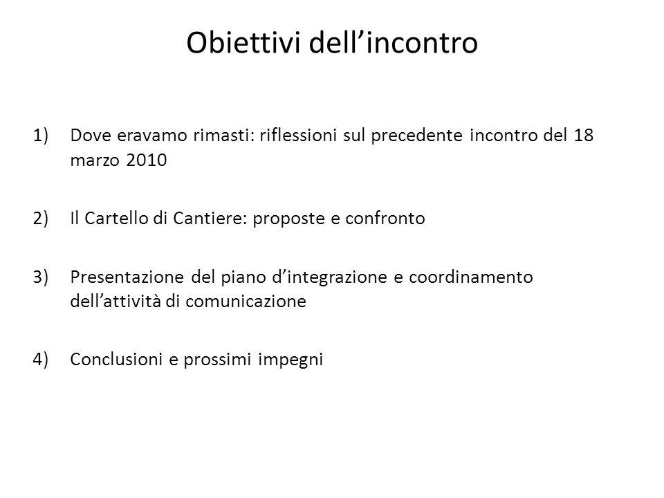 Obiettivi dellincontro 1)Dove eravamo rimasti: riflessioni sul precedente incontro del 18 marzo 2010 2)Il Cartello di Cantiere: proposte e confronto 3