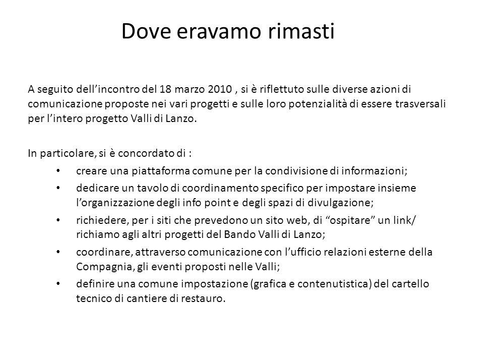 A seguito dellincontro del 18 marzo 2010, si è riflettuto sulle diverse azioni di comunicazione proposte nei vari progetti e sulle loro potenzialità d
