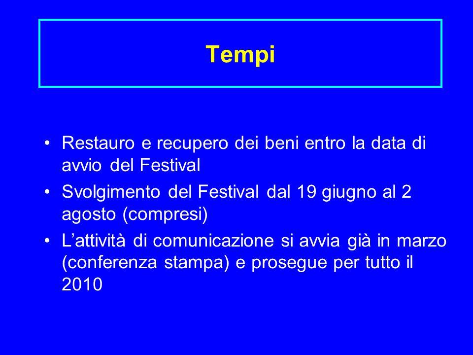 Tempi Restauro e recupero dei beni entro la data di avvio del Festival Svolgimento del Festival dal 19 giugno al 2 agosto (compresi) Lattività di comu