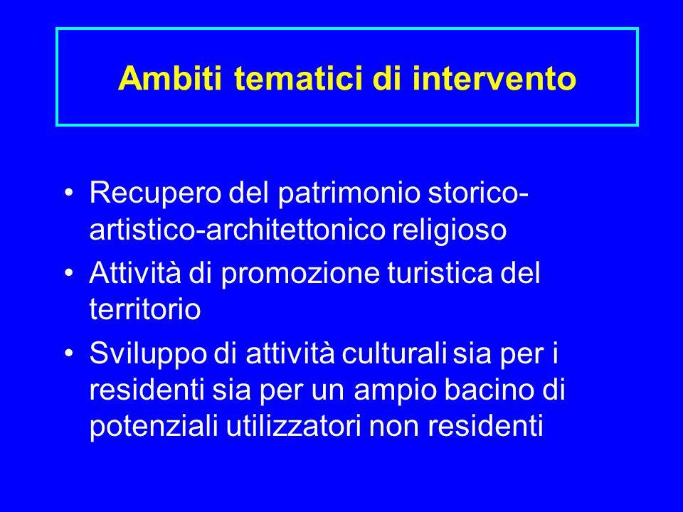 Ambiti tematici di intervento Recupero del patrimonio storico- artistico-architettonico religioso Attività di promozione turistica del territorio Svil