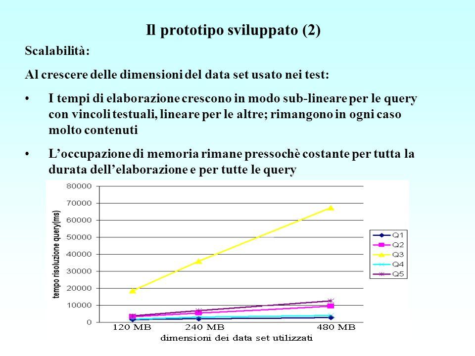 Scalabilità: Al crescere delle dimensioni del data set usato nei test: I tempi di elaborazione crescono in modo sub-lineare per le query con vincoli testuali, lineare per le altre; rimangono in ogni caso molto contenuti Loccupazione di memoria rimane pressochè costante per tutta la durata dellelaborazione e per tutte le query Il prototipo sviluppato (2)