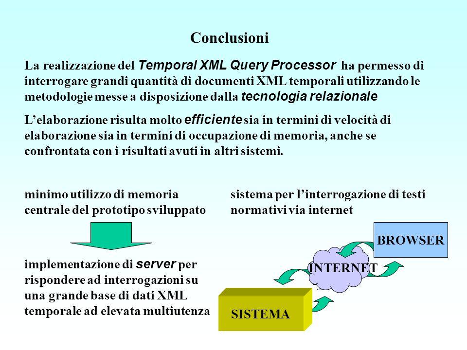 La realizzazione del Temporal XML Query Processor ha permesso di interrogare grandi quantità di documenti XML temporali utilizzando le metodologie messe a disposizione dalla tecnologia relazionale Lelaborazione risulta molto efficiente sia in termini di velocità di elaborazione sia in termini di occupazione di memoria, anche se confrontata con i risultati avuti in altri sistemi.