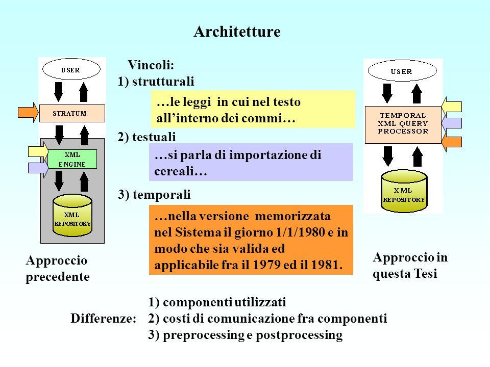 Approccio precedente Approccio in questa Tesi 2) testuali …si parla di importazione di cereali… 3) temporali …nella versione memorizzata nel Sistema il giorno 1/1/1980 e in modo che sia valida ed applicabile fra il 1979 ed il 1981.