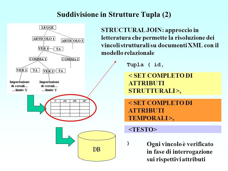 Tupla ( id, ) Ogni vincolo è verificato in fase di interrogazione sui rispettivi attributi STRUCTURAL JOIN: approccio in letteratura che permette la risoluzione dei vincoli strutturali su documenti XML con il modello relazionale, Suddivisione in Strutture Tupla (2)