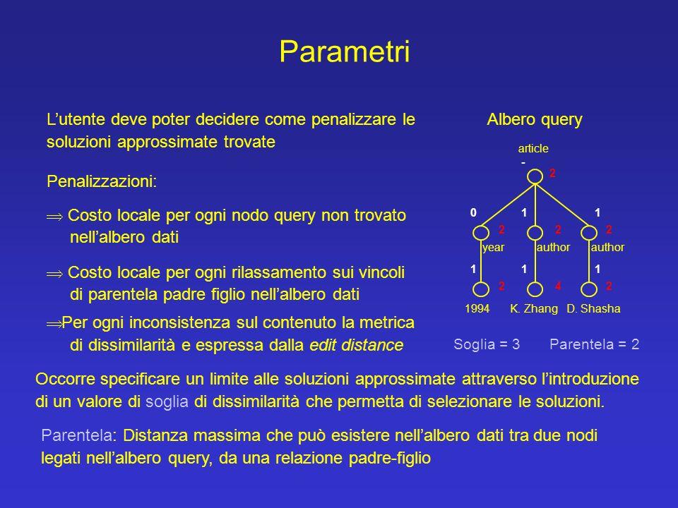 Scalabilità (2) Loccupazione di memoria presenta un andamento di tipo esponenziale al crescere del numero di nodi della query Valore dei parametri: Soglia = 3 Parentela = 2 Costo_del = 2 Ril_par = 1 Prestazioni dellalgoritmo nel suo complesso al variare del numero di nodi presenti nella query.