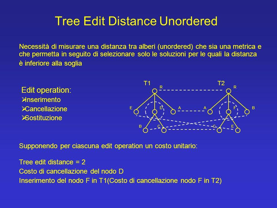 Conclusioni Obiettivi conseguiti: Sviluppi futuri: E stata definita una metrica di similarità tra alberi efficace basata sul concetto di Unordered Tree Edit Distance Utilizzando questa metrica è stato definito e affrontato il problema di risoluzione di una query.