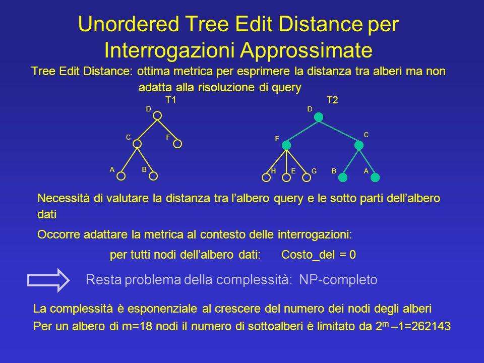 Unordered Tree Edit Distance per Interrogazioni Approssimate T1 D CF AB T2 D C F BAHGE Tree Edit Distance: ottima metrica per esprimere la distanza tra alberi ma non adatta alla risoluzione di query Occorre adattare la metrica al contesto delle interrogazioni: Necessità di valutare la distanza tra lalbero query e le sotto parti dellalbero dati per tutti nodi dellalbero dati: Costo_del = 0 Resta problema della complessità: NP-completo Per un albero di m=18 nodi il numero di sottoalberi è limitato da 2 m –1=262143 La complessità è esponenziale al crescere del numero dei nodi degli alberi