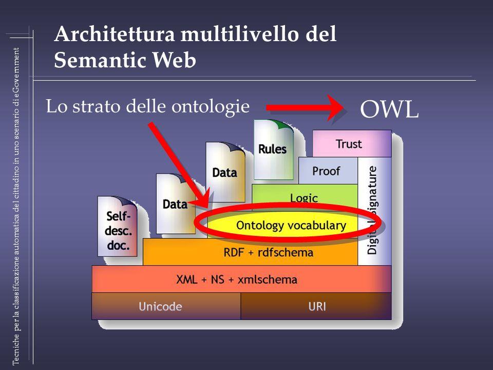 Tecniche per la classificazione automatica del cittadino in uno scenario di eGovernment Architettura multilivello del Semantic Web Lo strato delle ontologie OWL