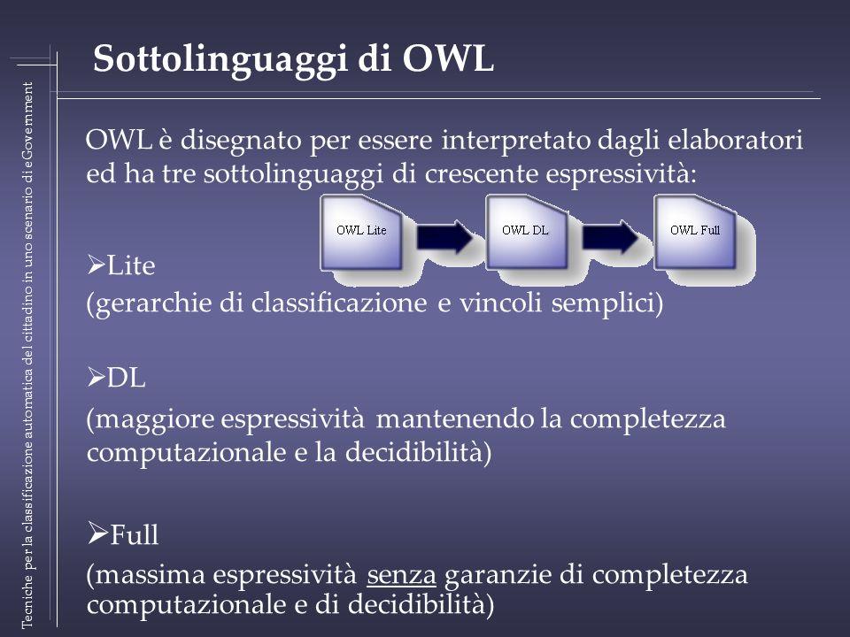 OWL è disegnato per essere interpretato dagli elaboratori ed ha tre sottolinguaggi di crescente espressività: Lite (gerarchie di classificazione e vincoli semplici) DL (maggiore espressività mantenendo la completezza computazionale e la decidibilità) Full (massima espressività senza garanzie di completezza computazionale e di decidibilità) Tecniche per la classificazione automatica del cittadino in uno scenario di eGovernment Sottolinguaggi di OWL