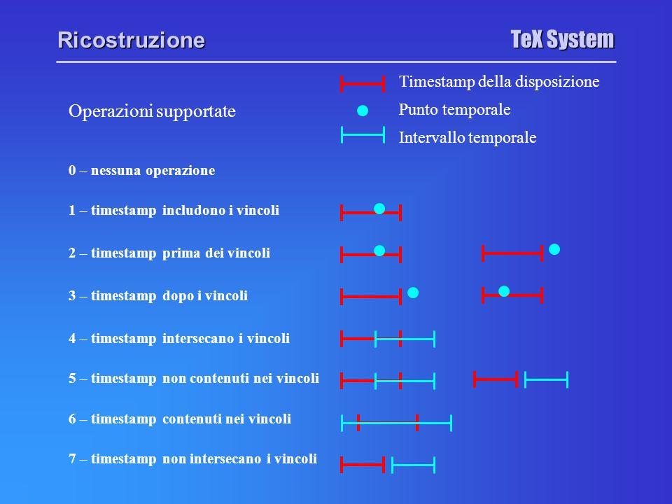 TeX System 0 – nessuna operazione 1 – timestamp includono i vincoli 2 – timestamp prima dei vincoli 3 – timestamp dopo i vincoli 4 – timestamp interse
