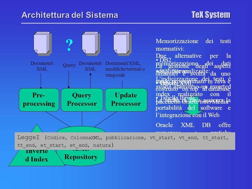 TeX System Architettura del Sistema Documenti XML Query Documenti XML Documenti XML, modifiche testuali o temporali Pre- processing Query Processor Up