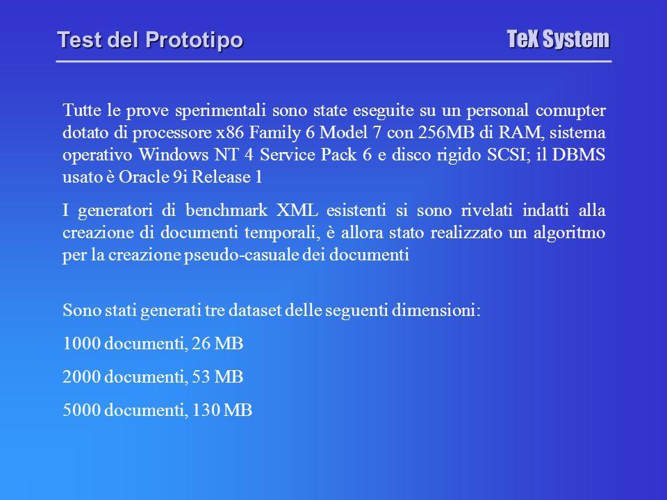 TeX System Test del Prototipo Tutte le prove sperimentali sono state eseguite su un personal comupter dotato di processore x86 Family 6 Model 7 con 25